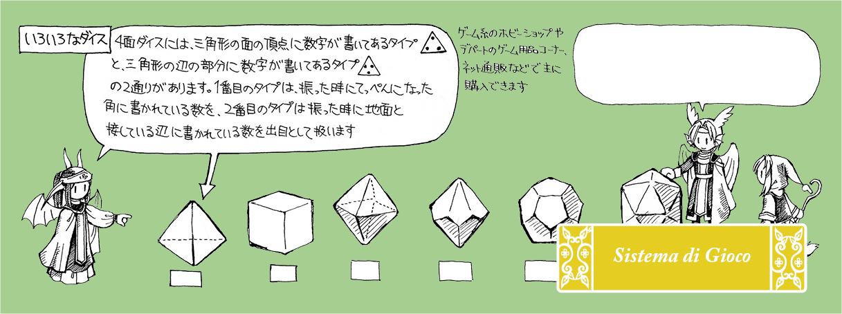 Ryuutama Gioco di Ruolo Natural Fantasy Giapponese Sistema di Gioco